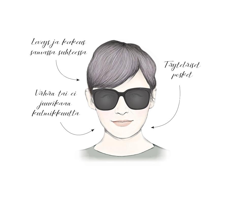 Täydennä lookkisi laseilla, jotka sopivat neliskulmaisille kasvoille